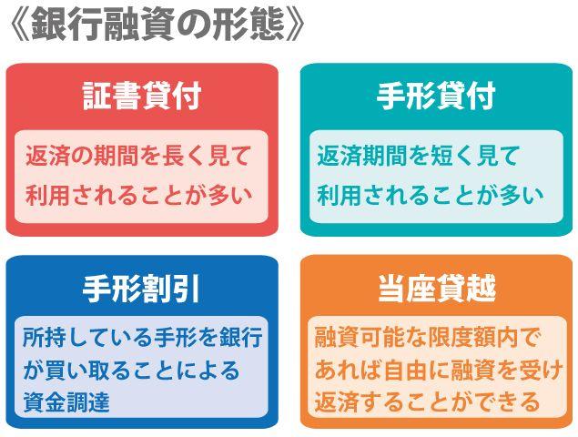 銀行融資 審査