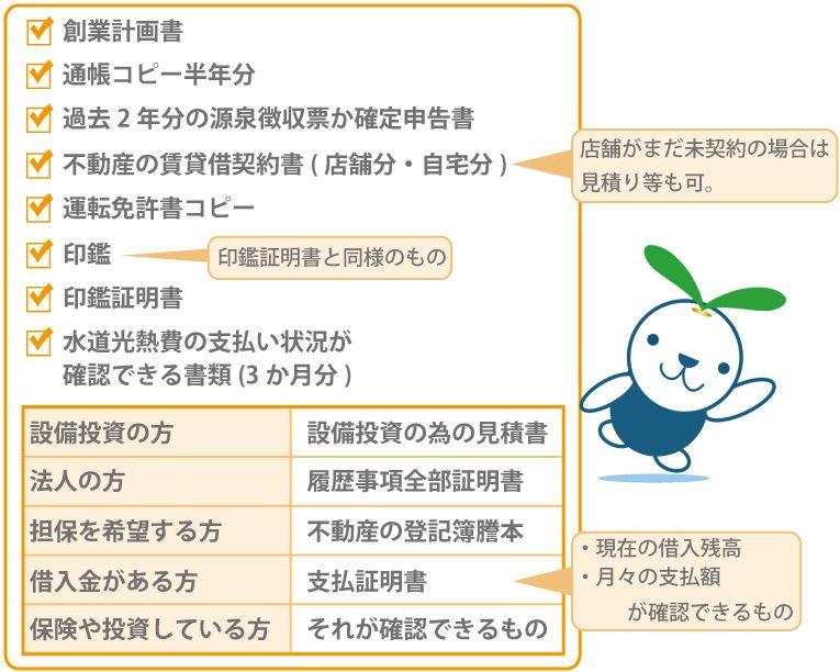 日本 金融 公庫 融資
